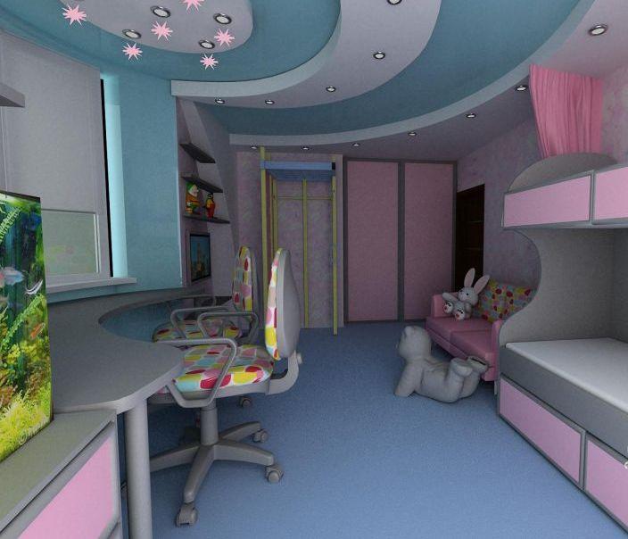 детские спальные гарнитуры фото для девочек