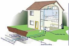 Как провести водопровод в частный дом?