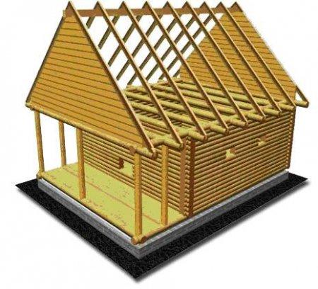 Особенности и конструкция фронтона