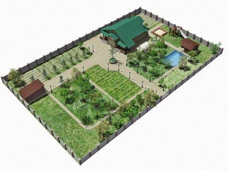 Планировка участков для загородного строительства