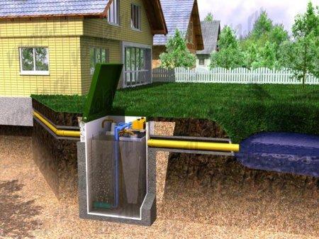Системы очистки стоков в доме
