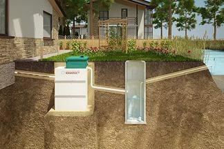 Варианты автономного водоснабжения загородного дома