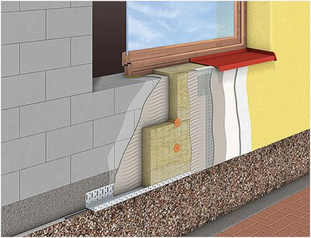 Утепление фасада дома: сайдингом или штукатуркой?