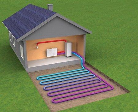 Альтернативное отопление для дома